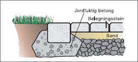Legge kantstein granitt