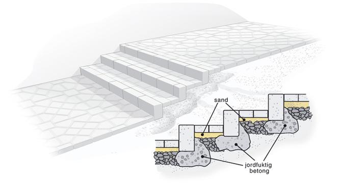 legge bruddskifer uten betong
